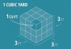 Cubic Yardage